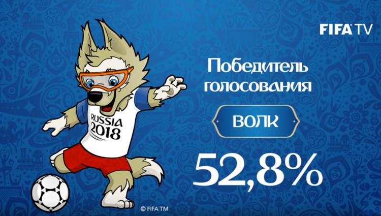 Чемпионат мира по футболу2018 2017 Талисман  10